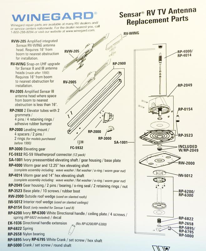 White Winegard RP-6300 Directional Handle Hardware